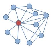 https://i2.wp.com/upload.wikimedia.org/wikipedia/commons/7/72/Ego_network.png?resize=182%2C176&ssl=1