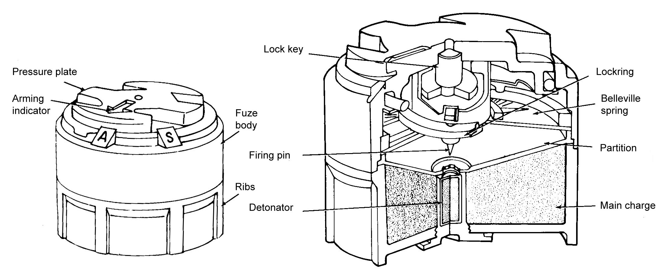 File M14 Mine Cutaway