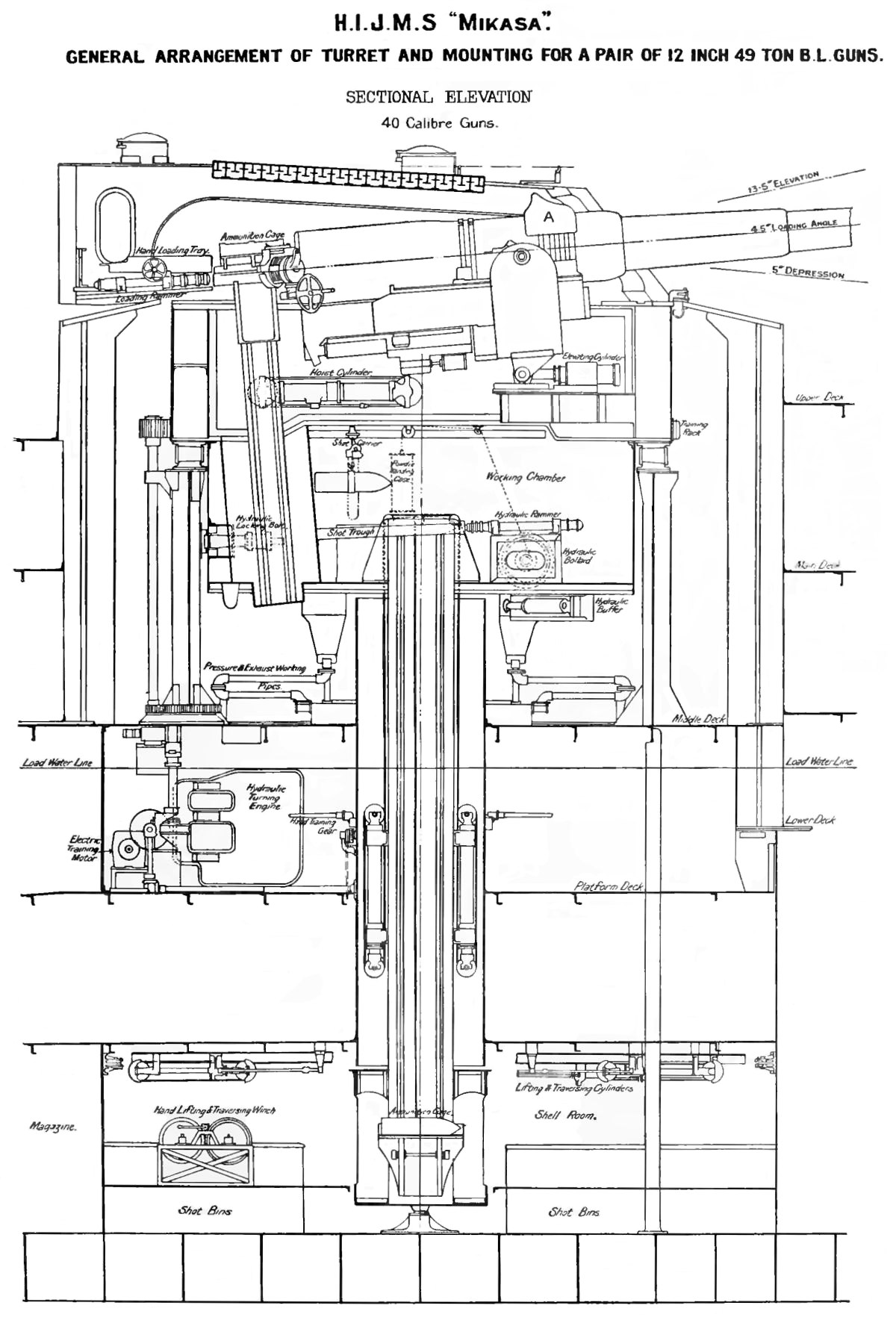 File Mikasa 12 Inch 40 Cal Gun Turret Right Elevation