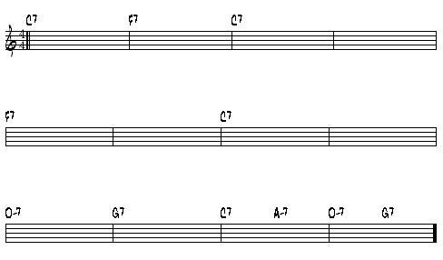 Sequenza armonica del blues
