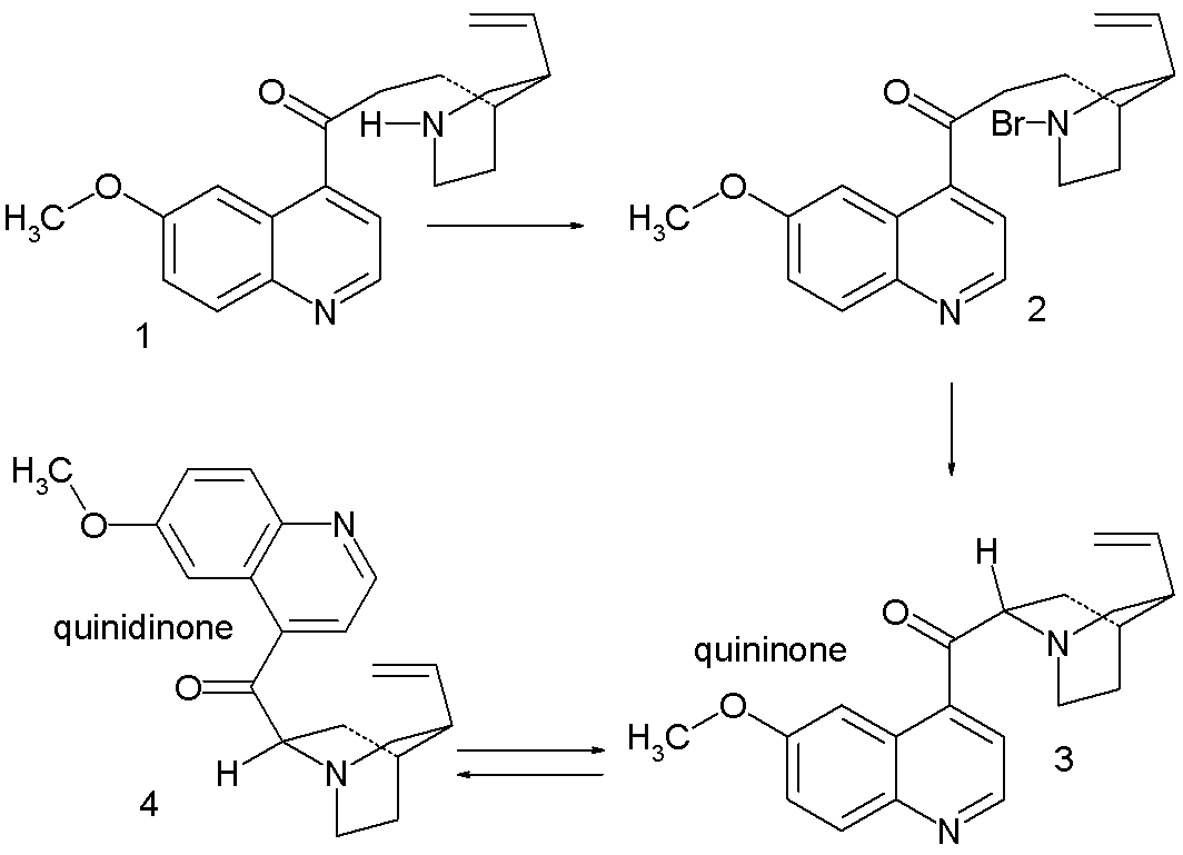 Quinine Total Synthesis