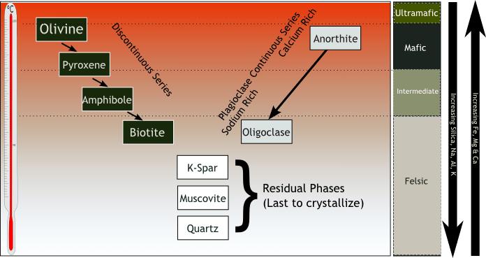 Nomenclatura de rocas metamórficas (II): Minerales (1/2)