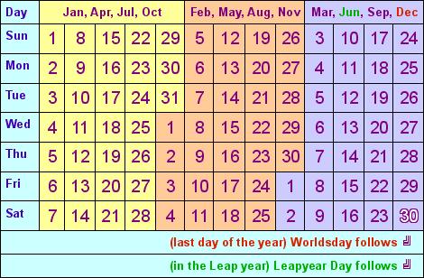 World Calendar