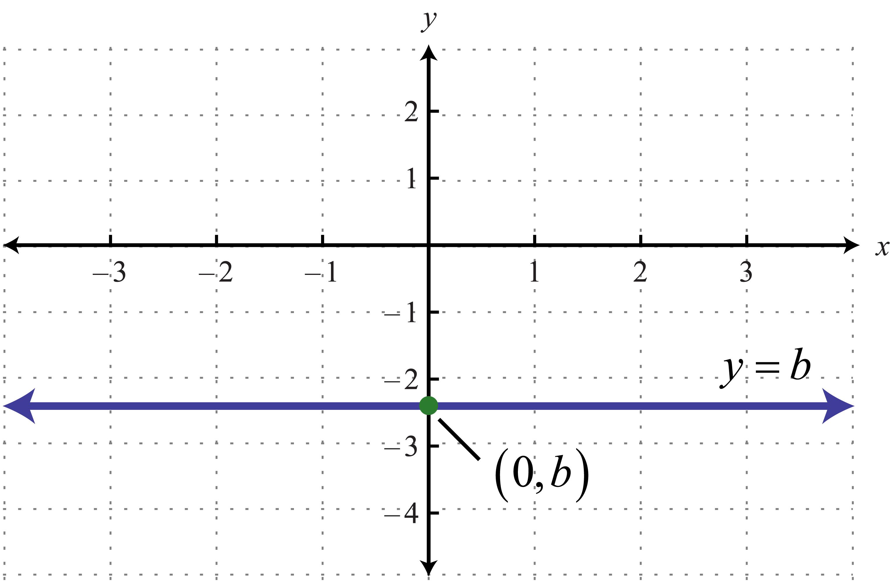 File Horizontal Line