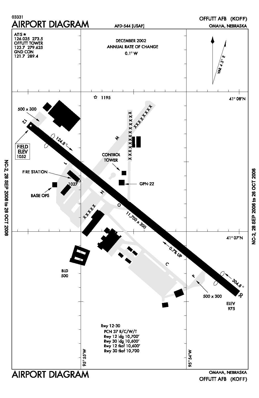 File Offutt Diagram