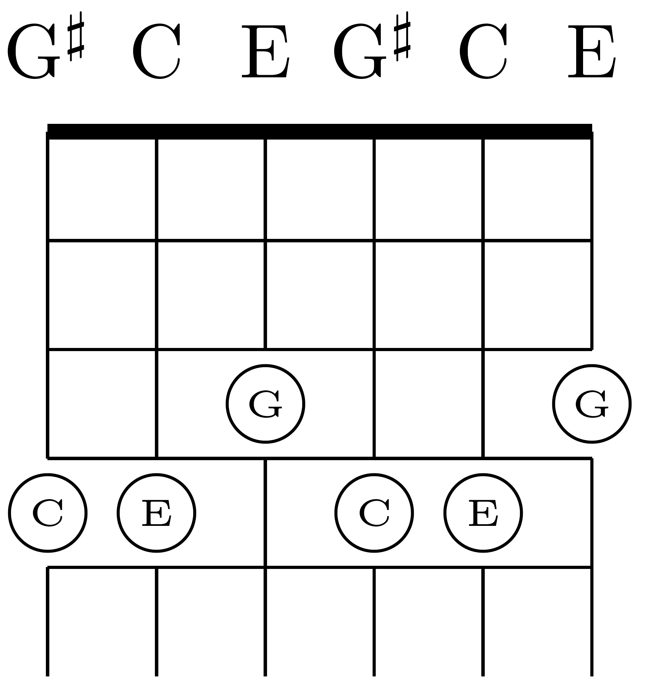 File Shift C Major Chord Three Strings In Major Thirds