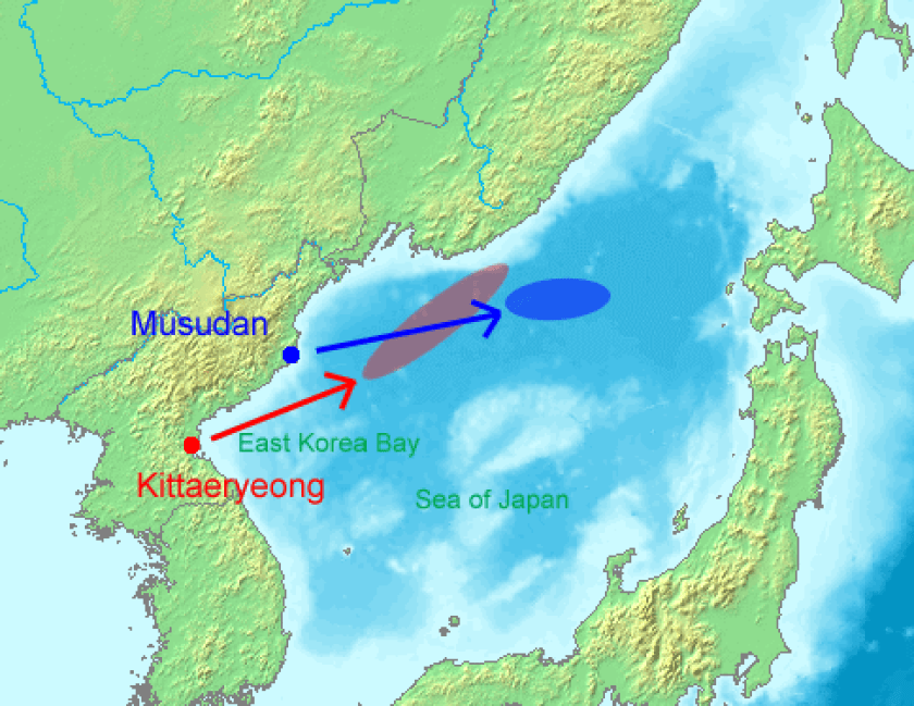 Image result for north korea line of fire missile