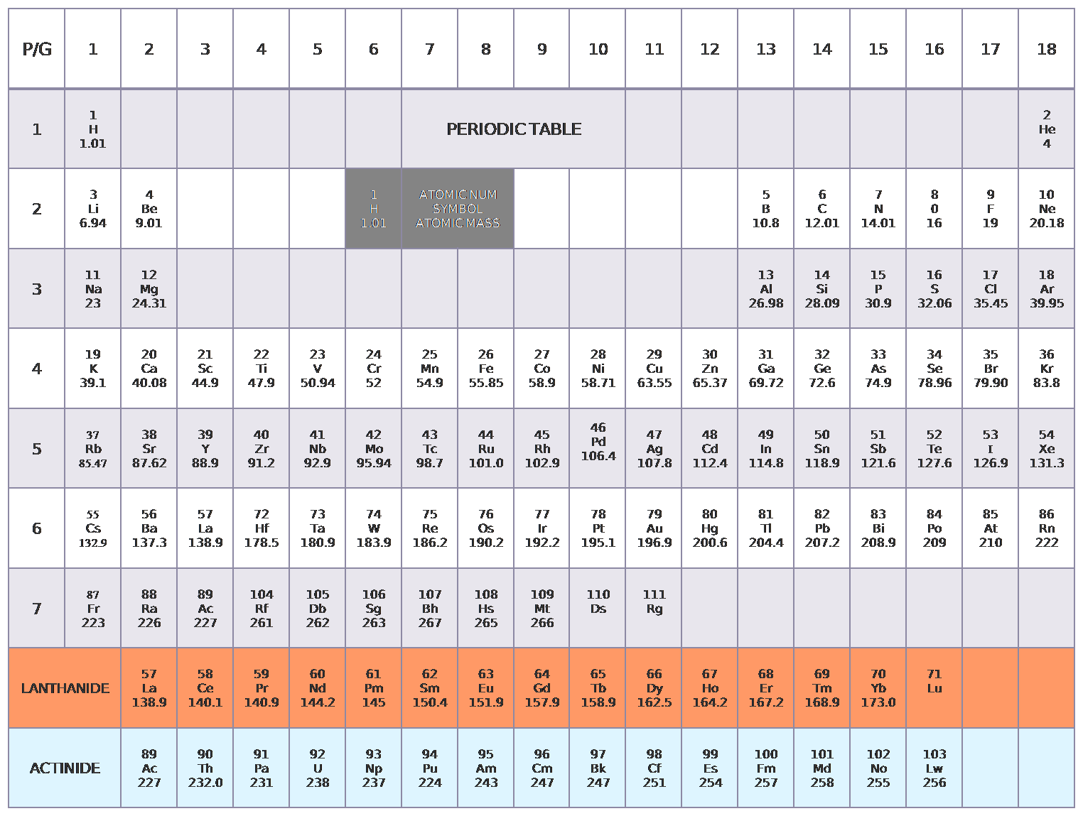 File Periodic Table