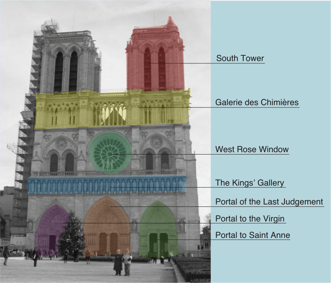 schemat Notre Dame de Paris