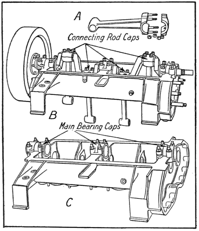 V Rod Diagram