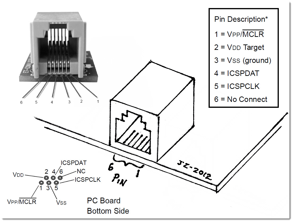 Computer Port Diagram