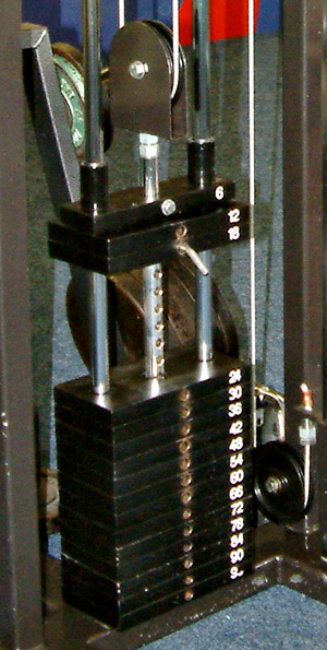 The weight stack from a Cable machine: each pl...
