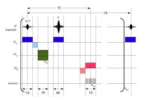 MRI sequence  Wikipedia