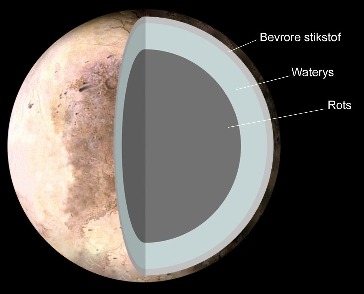 File Internal Structure Of Pluto Af