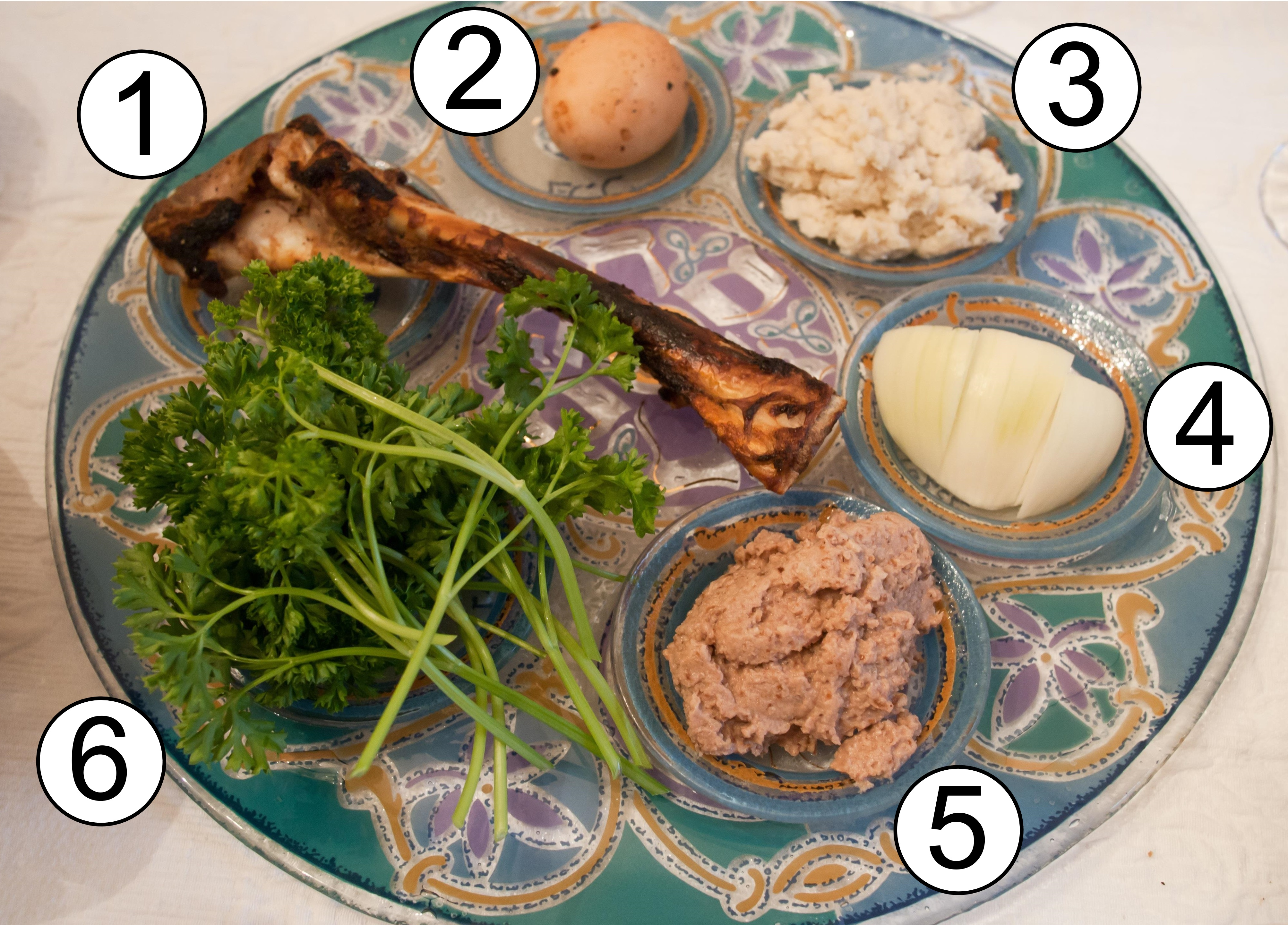File Passover Seder Plate Numbered