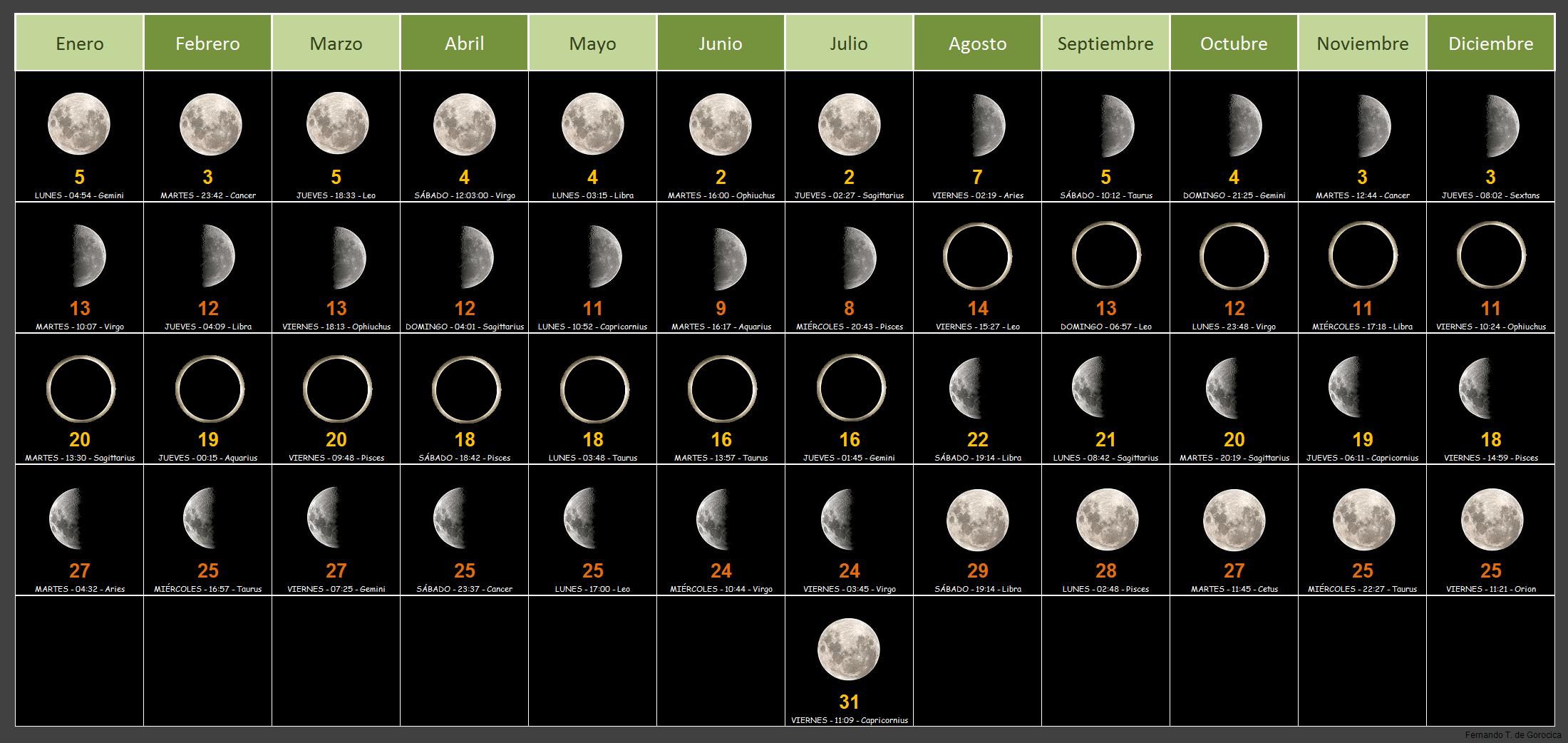Lunar Calendar
