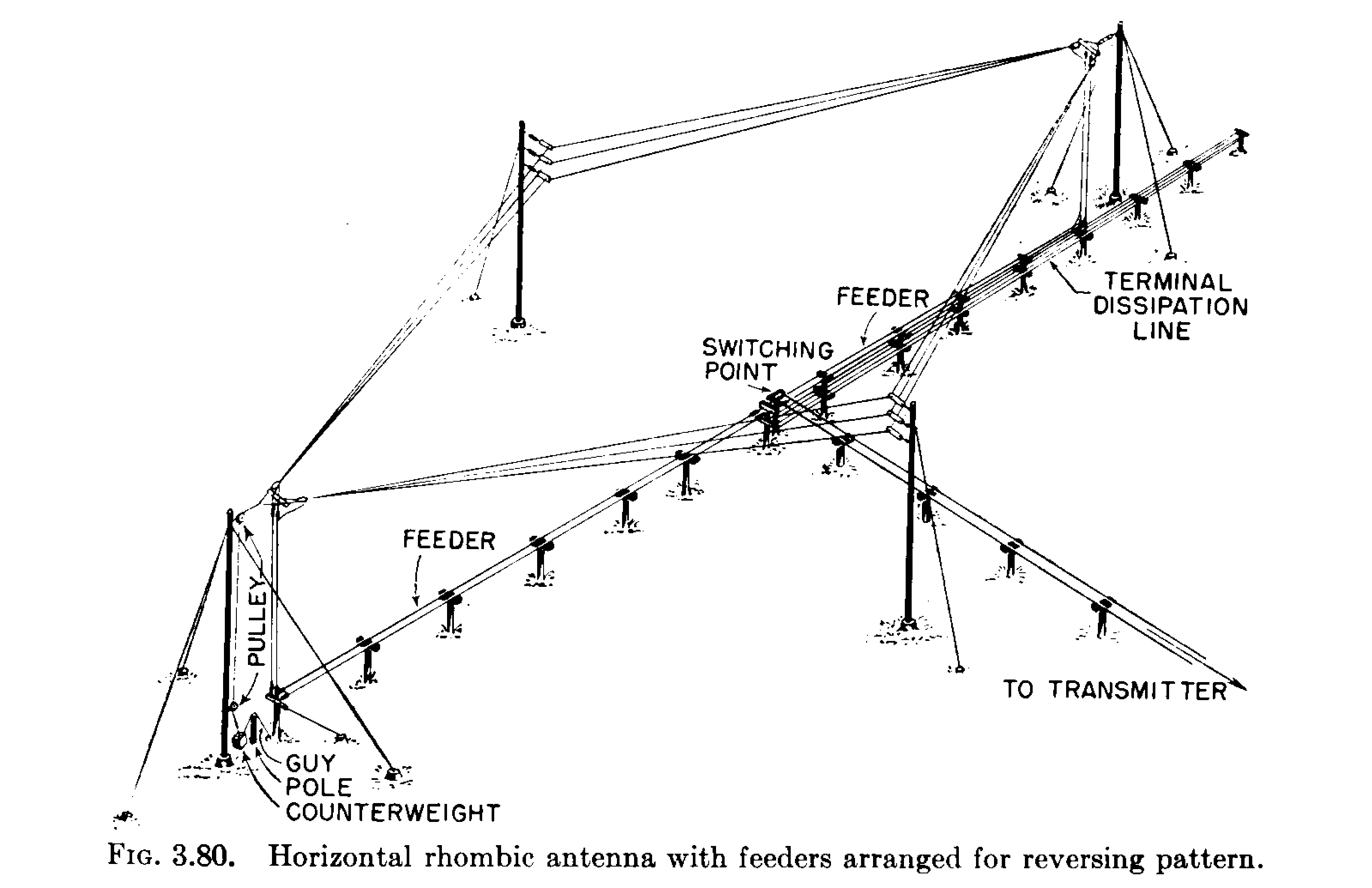 File Radio Antenna Engineering Fig3 80
