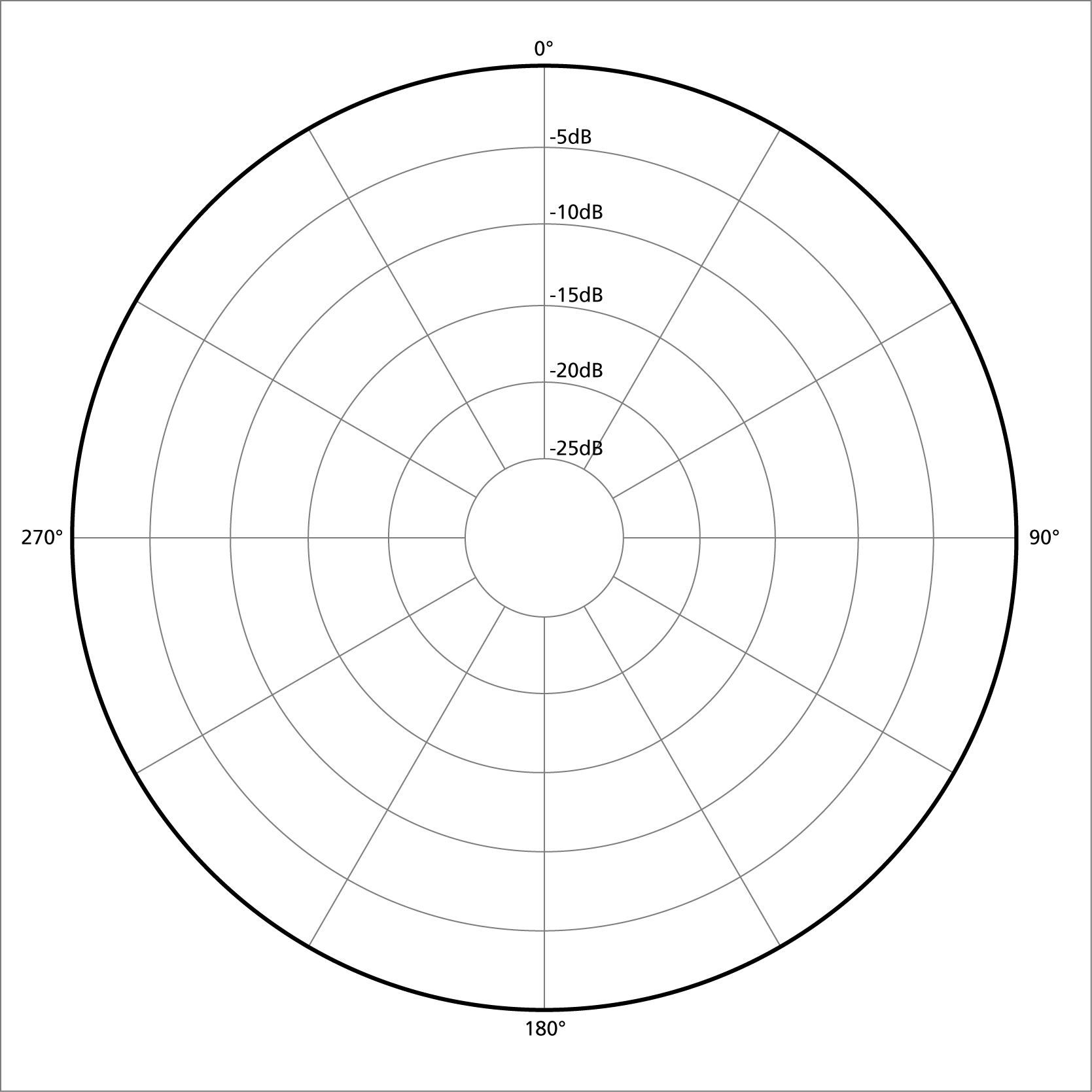 File Polar Pattern Omnidirectional