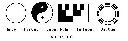 Tập tin:VoCucDo.jpg