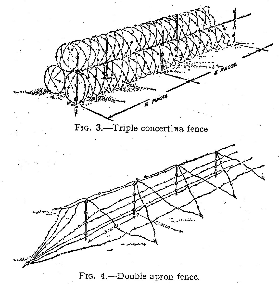 File Barbed Wire Obstacles Diagram