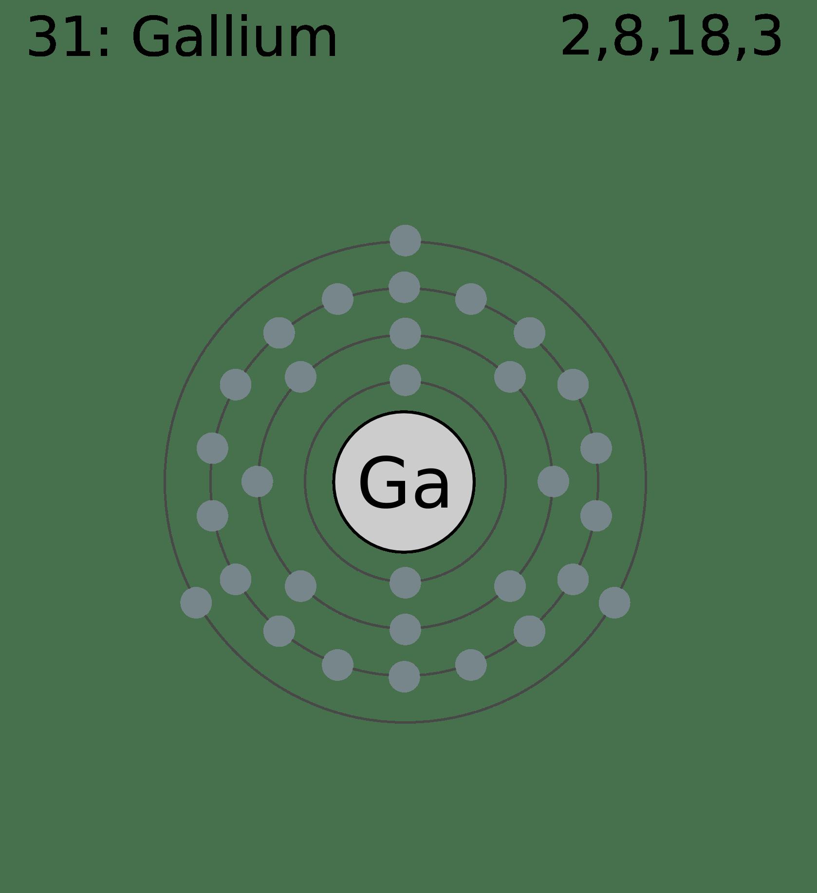 File Electron Shell 031 Gallium