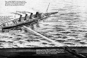 File:Torpedoed Lusitania diagramjpg  Wikimedia Commons