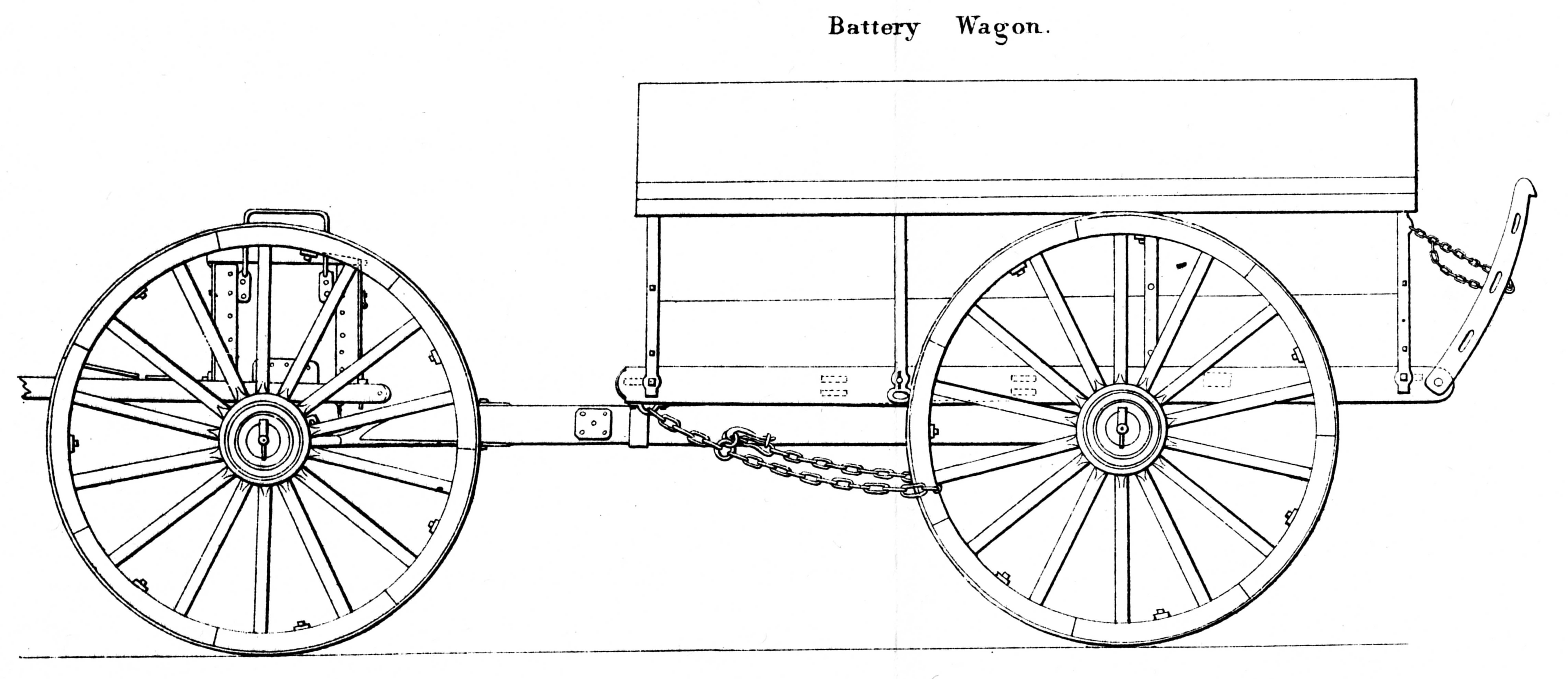 File Civil War Batterywagondrawing