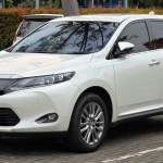 Toyota Harrier Wikipedia