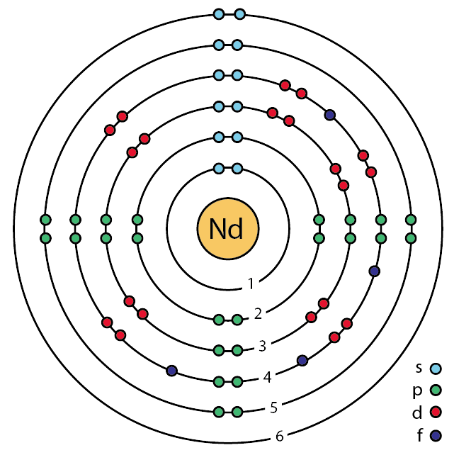 Electron Dot Structure For Selenium