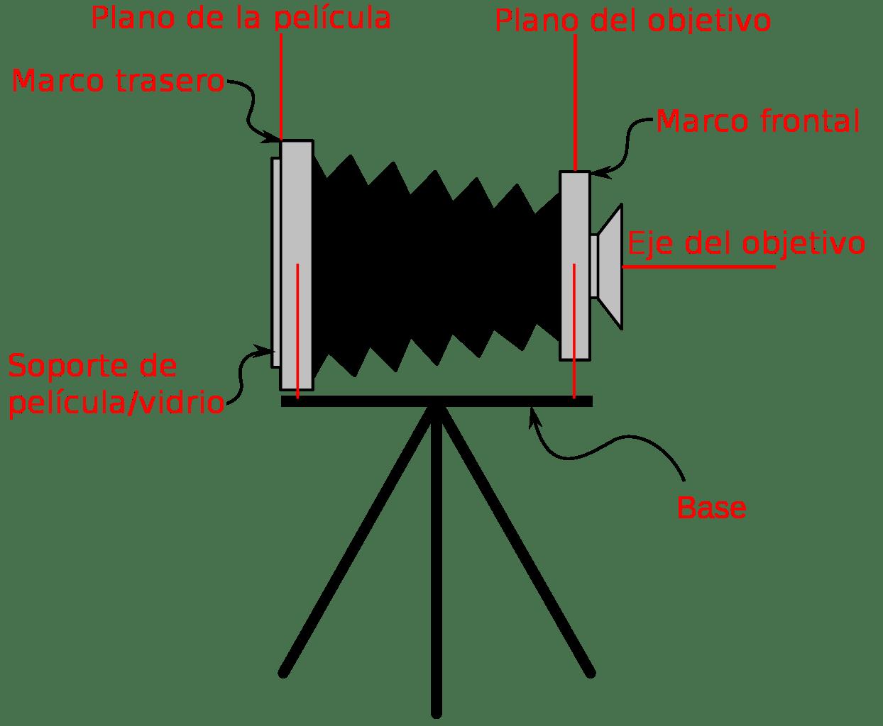 File Camara De Fuelle