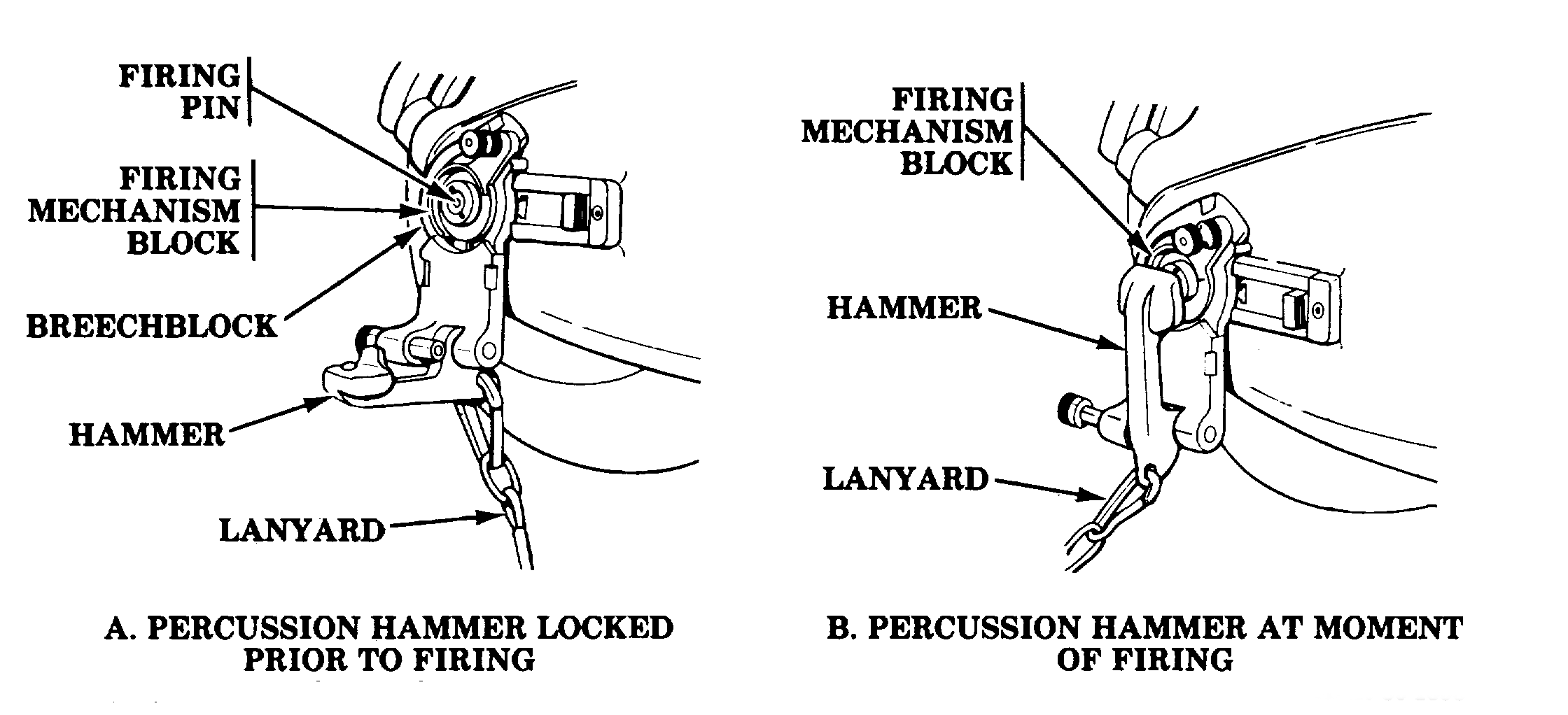 File Figure433 Percussion Hammer Firing Mechanism