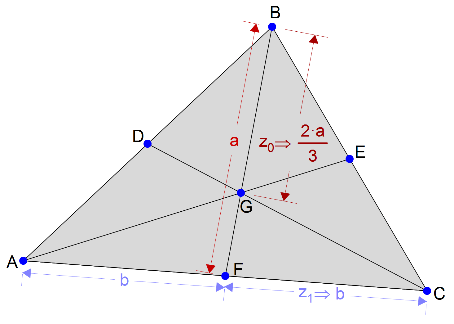 File Centroid Of A Triangle