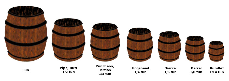 Seven barrels, each of a different size.