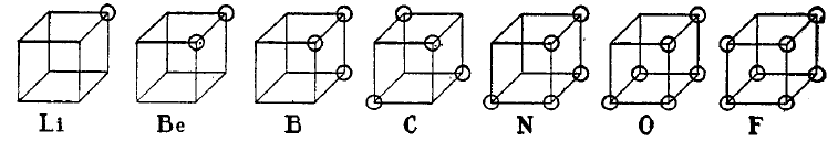 Cubical atom 1.png