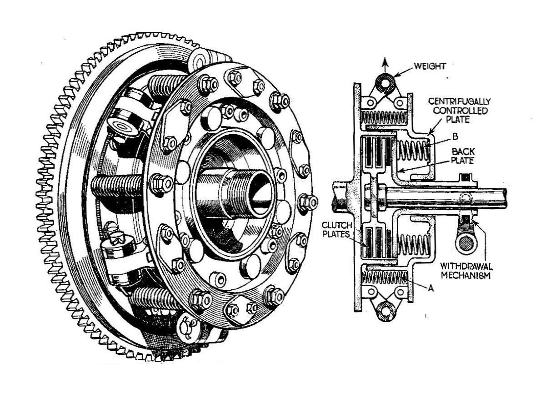 Newton Centrifugal Plate Clutch Autocar Handbook