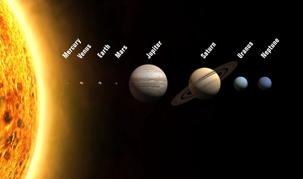 https://i2.wp.com/upload.wikimedia.org/wikipedia/commons/a/a9/Planets2013.jpg