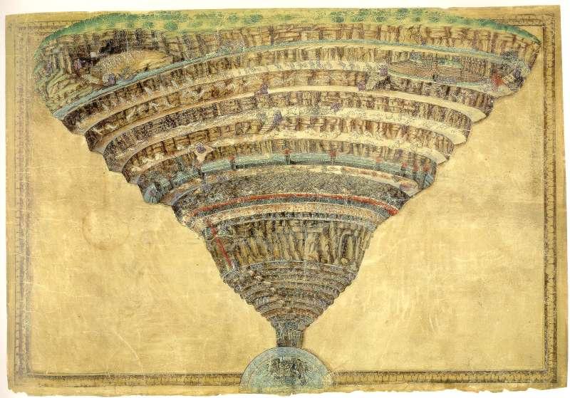 File:Botticelli ChartOfDantesHell.jpg