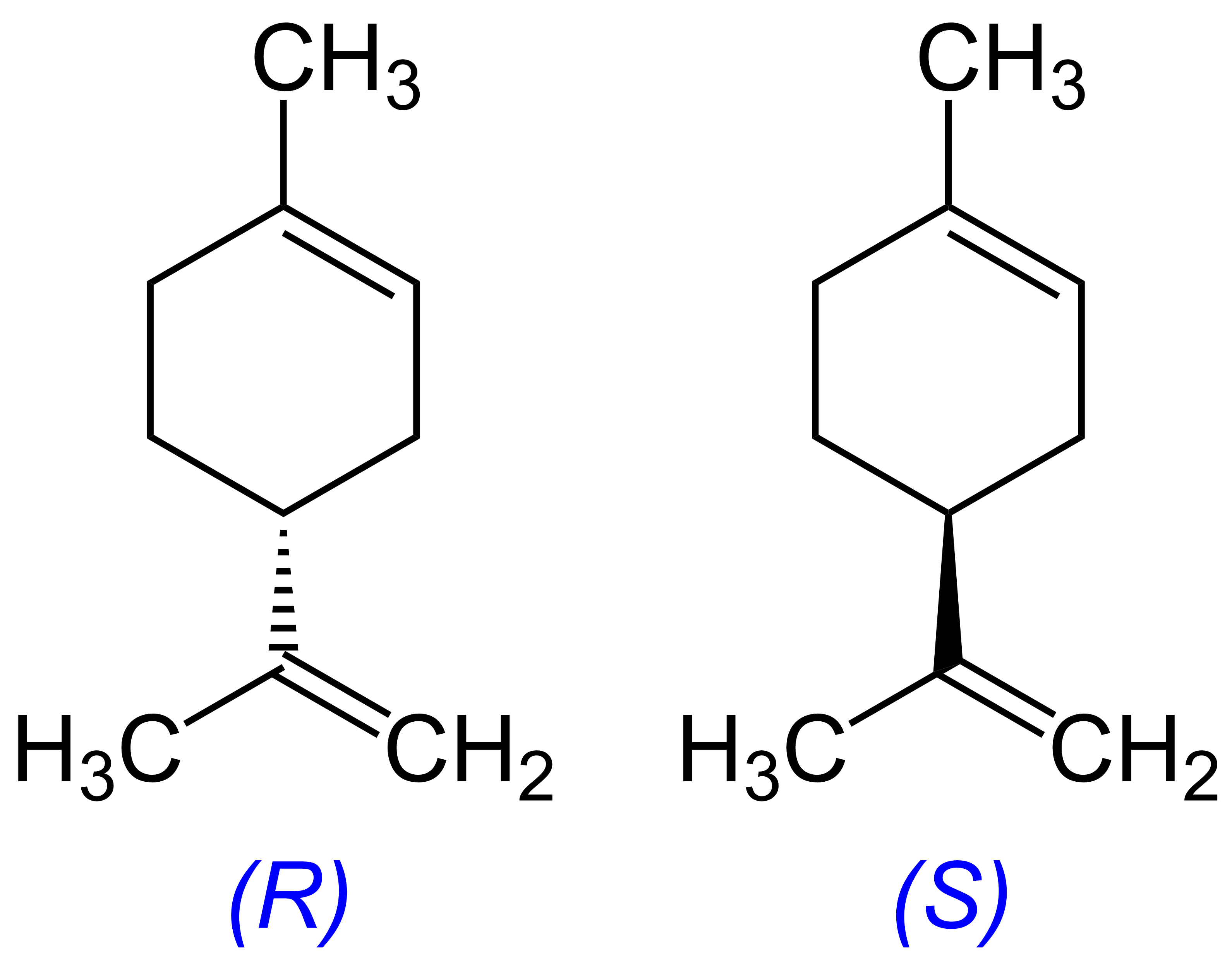 The Chirality Of Smell