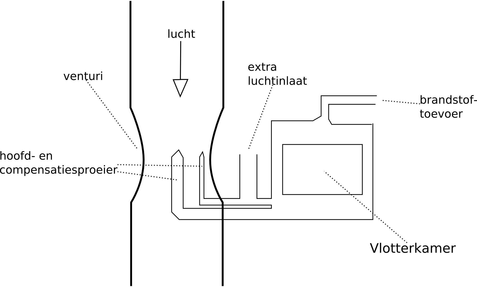 Venturi Diagram In Ford Venturi Oil Burner Venturi