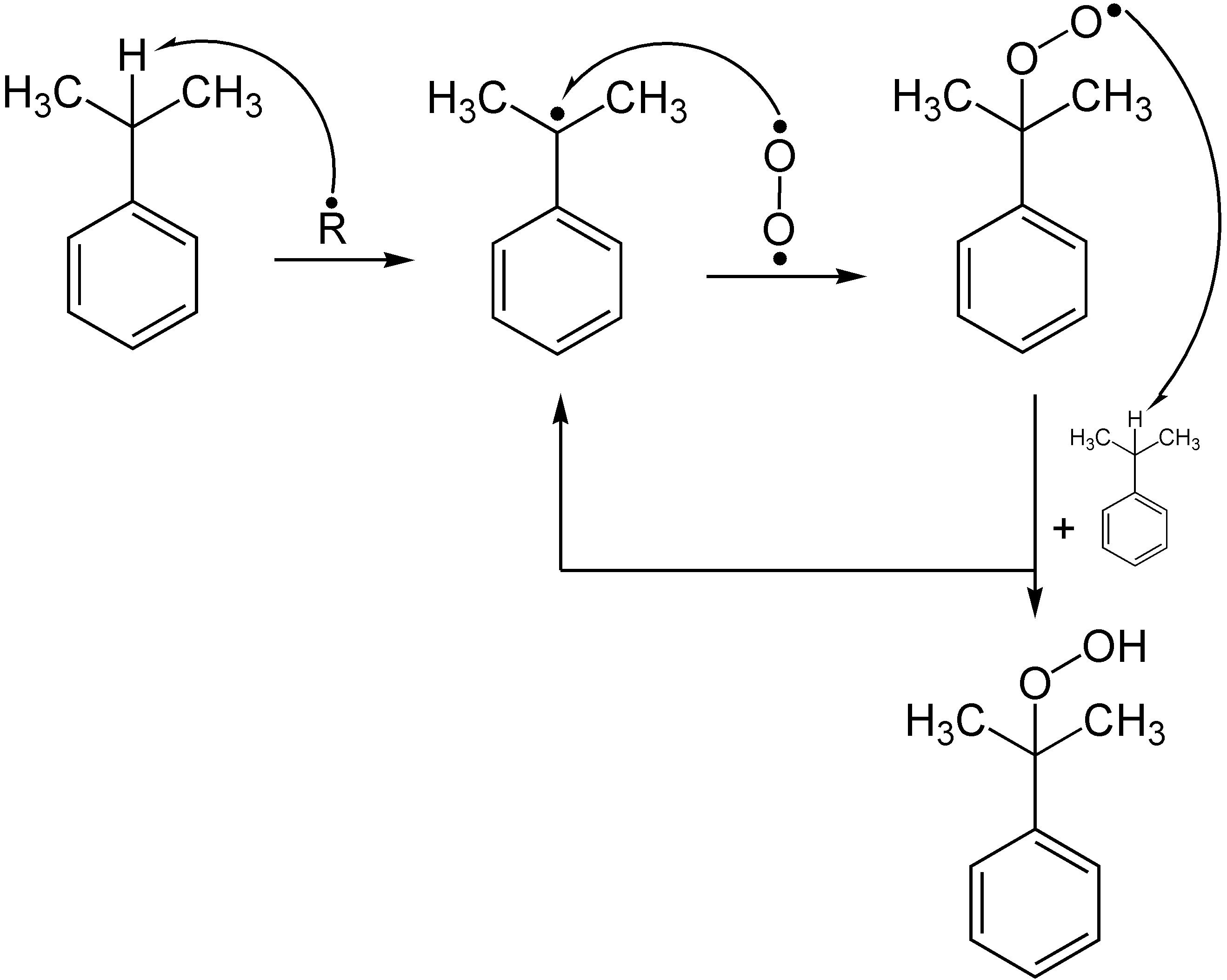 Wiki Organic Peroxide