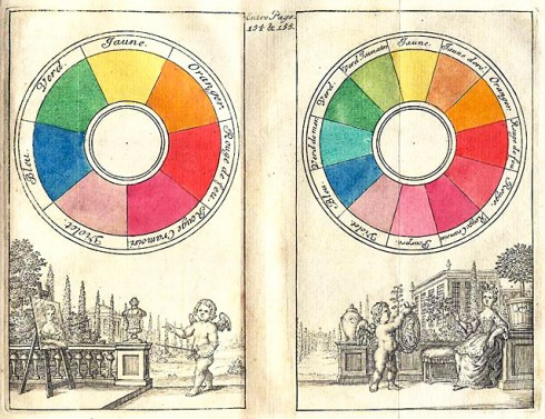 Image:Boutet 1708 color circles.jpg