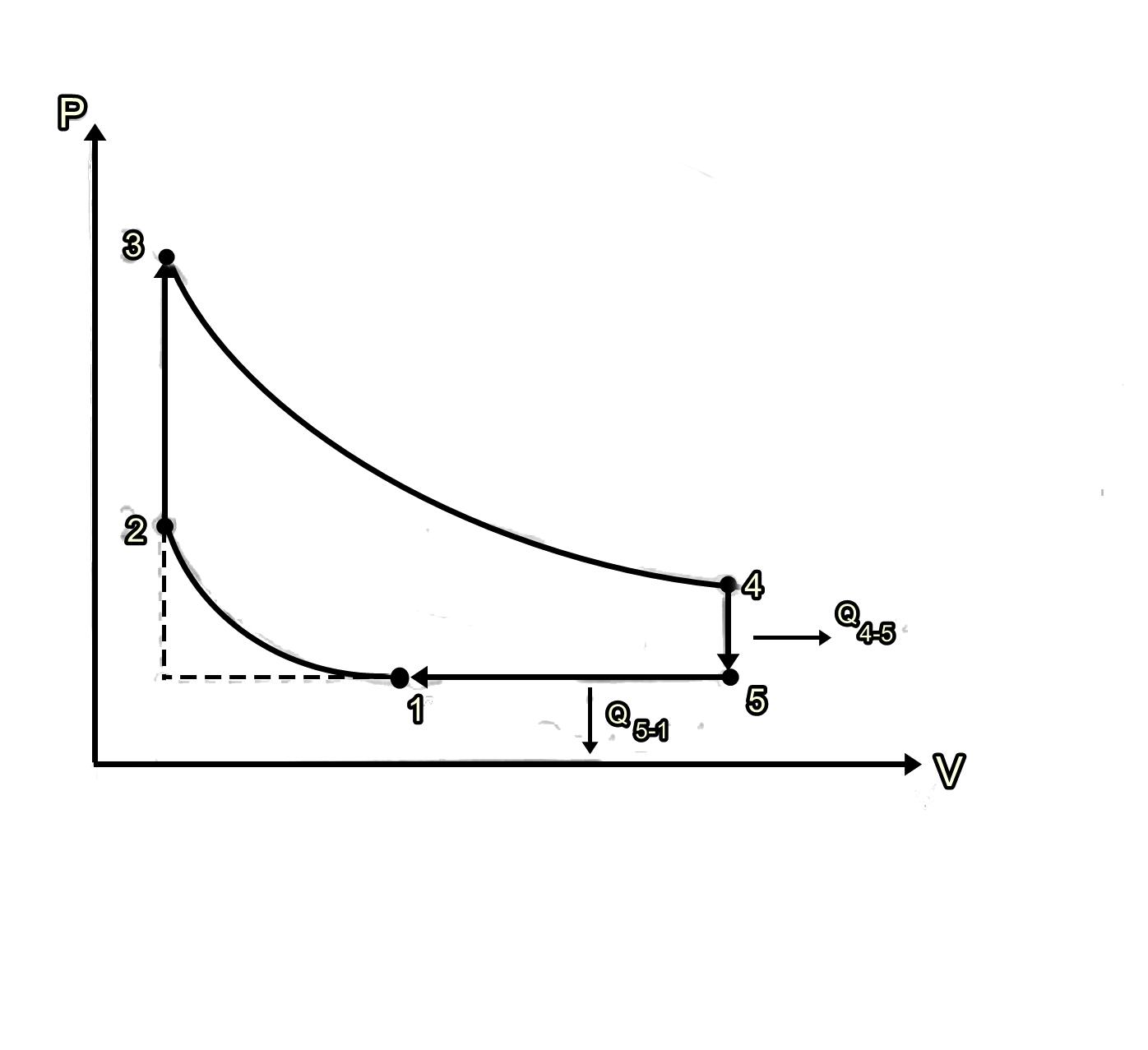 Ficheiro Diagrama Pv Ciclo Miller2 Wikipedia A