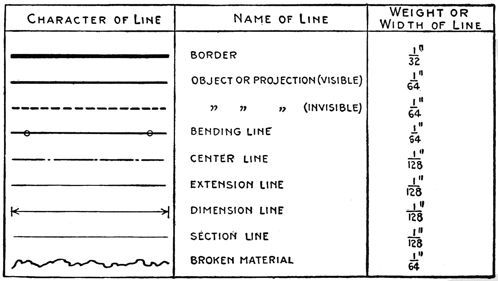 Page Sheet Metal Draftingvu 21