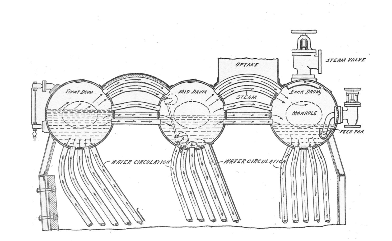 Water Tube Boiler Schematic Diagram