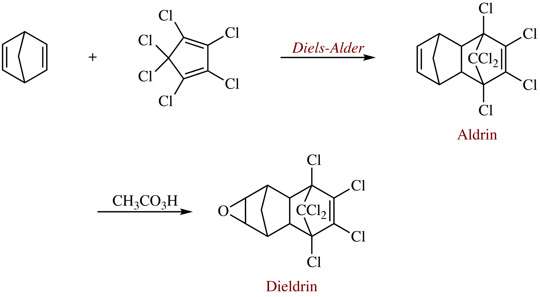 Fileldrinsynthesis