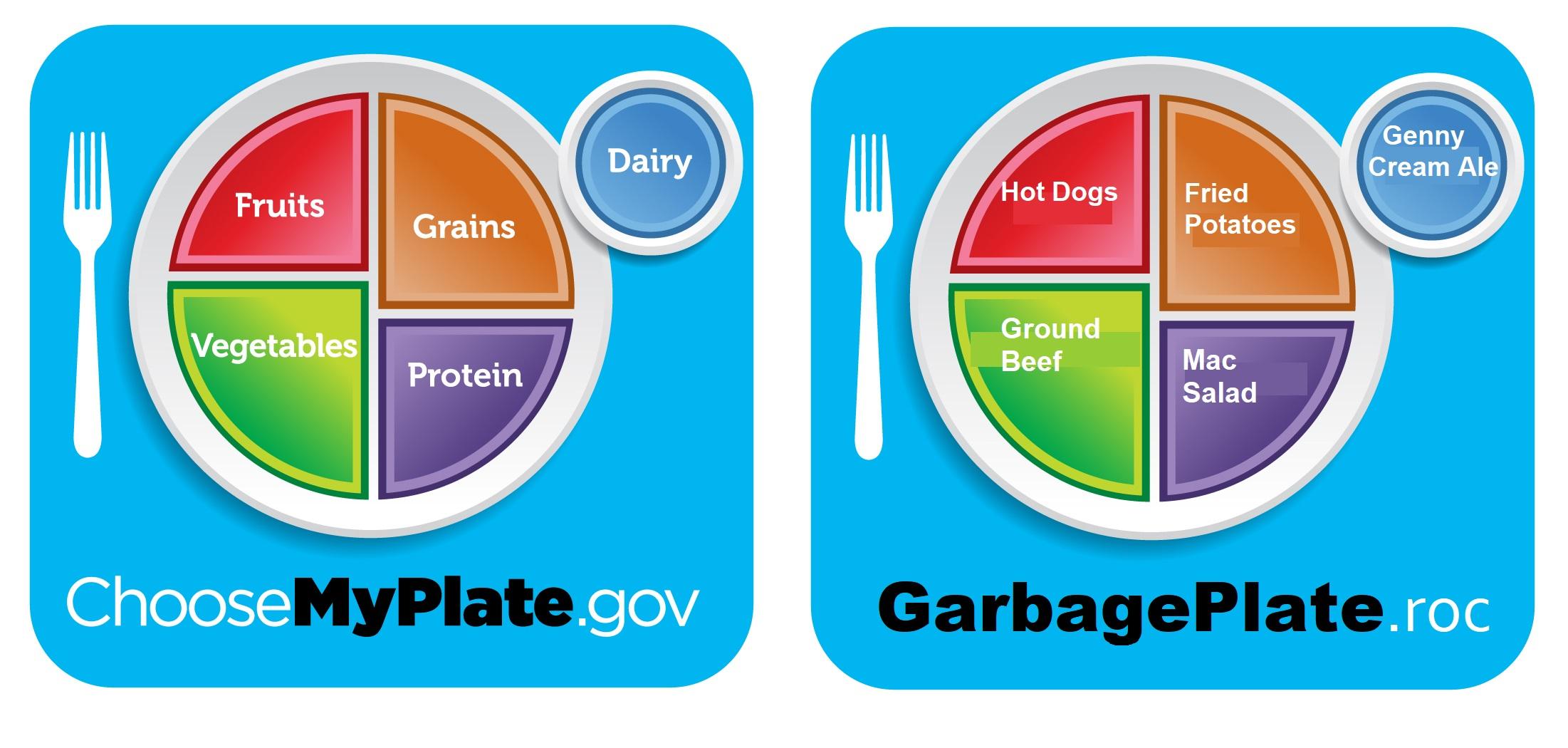 File Choose My Plate Vs Garbage Plate Meme