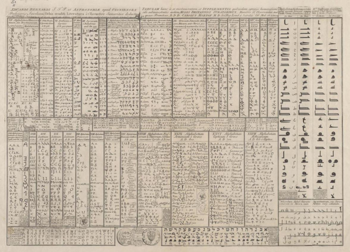 Ancient Greek Numbers Worksheet