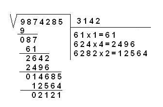 Como calcular grandes raíces cuadradas? | erdlmblog
