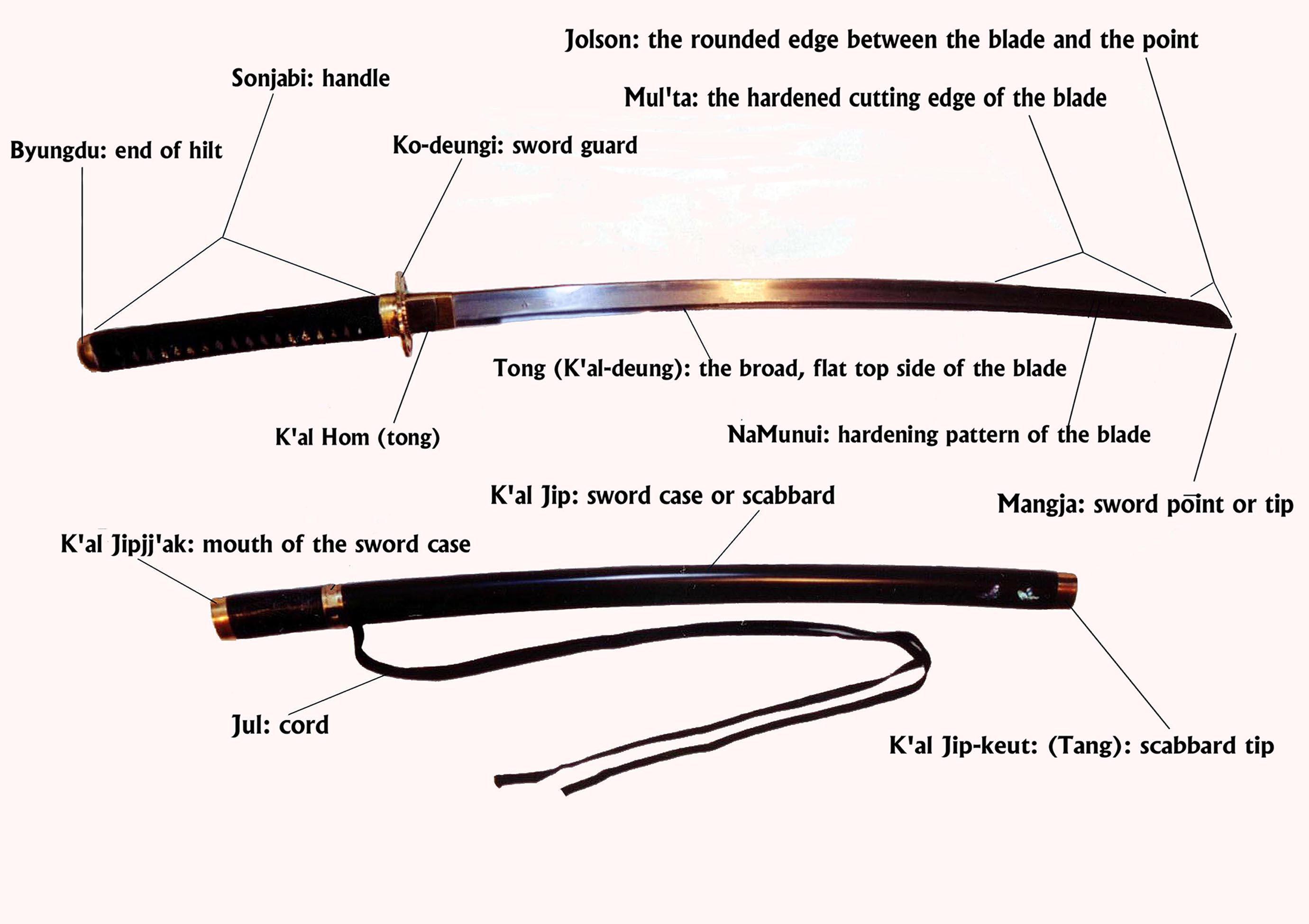 Korean Swordsmanship
