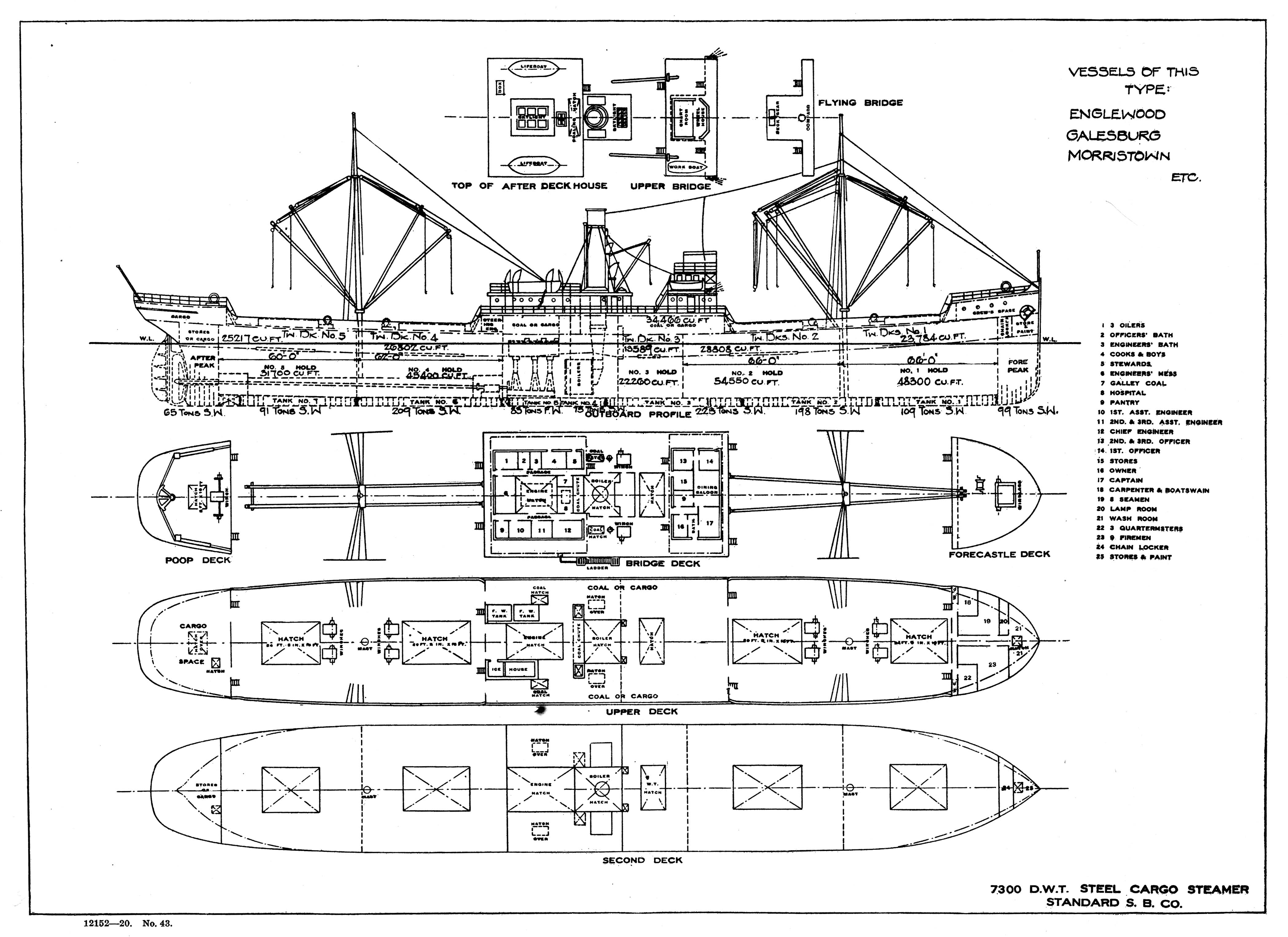 Plan Of A 7 300 Dwt Cargo Steamer
